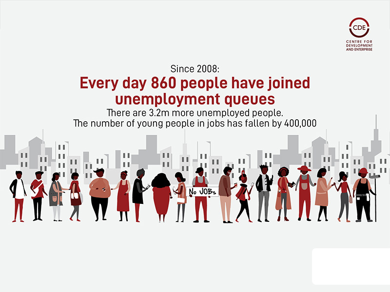 CDE Unemployment facts and figures