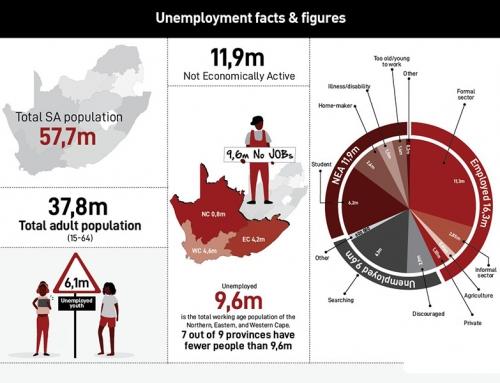 Jobs crisis needs new approach